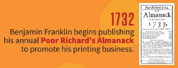 Nội dung trên tờ báo Poor Richard's Almanack