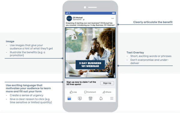 Facebook cũng đã cung cấp cái nhìn tổng quan về hình thức của một lead generation ad cụ thể