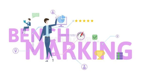 Competitive benchmarking là gì?