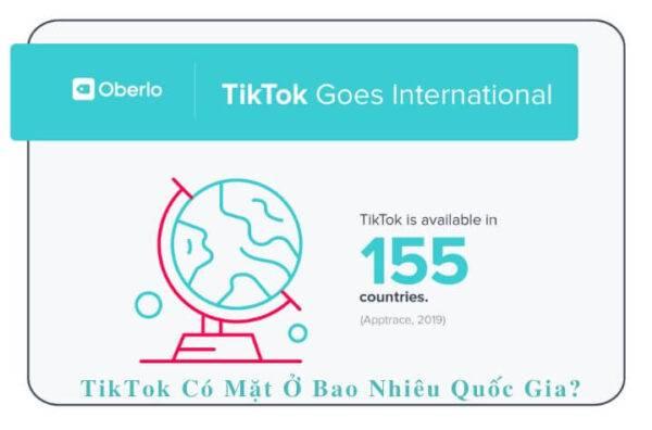 TikTok có mặt ở bao nhiêu quốc gia?